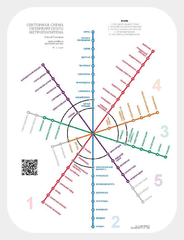 Секторная схема метро Алексея