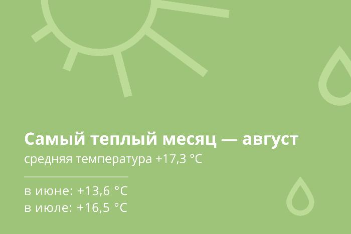 Когда шел град и было холоднее всего: итоги петербургского лета — 2017