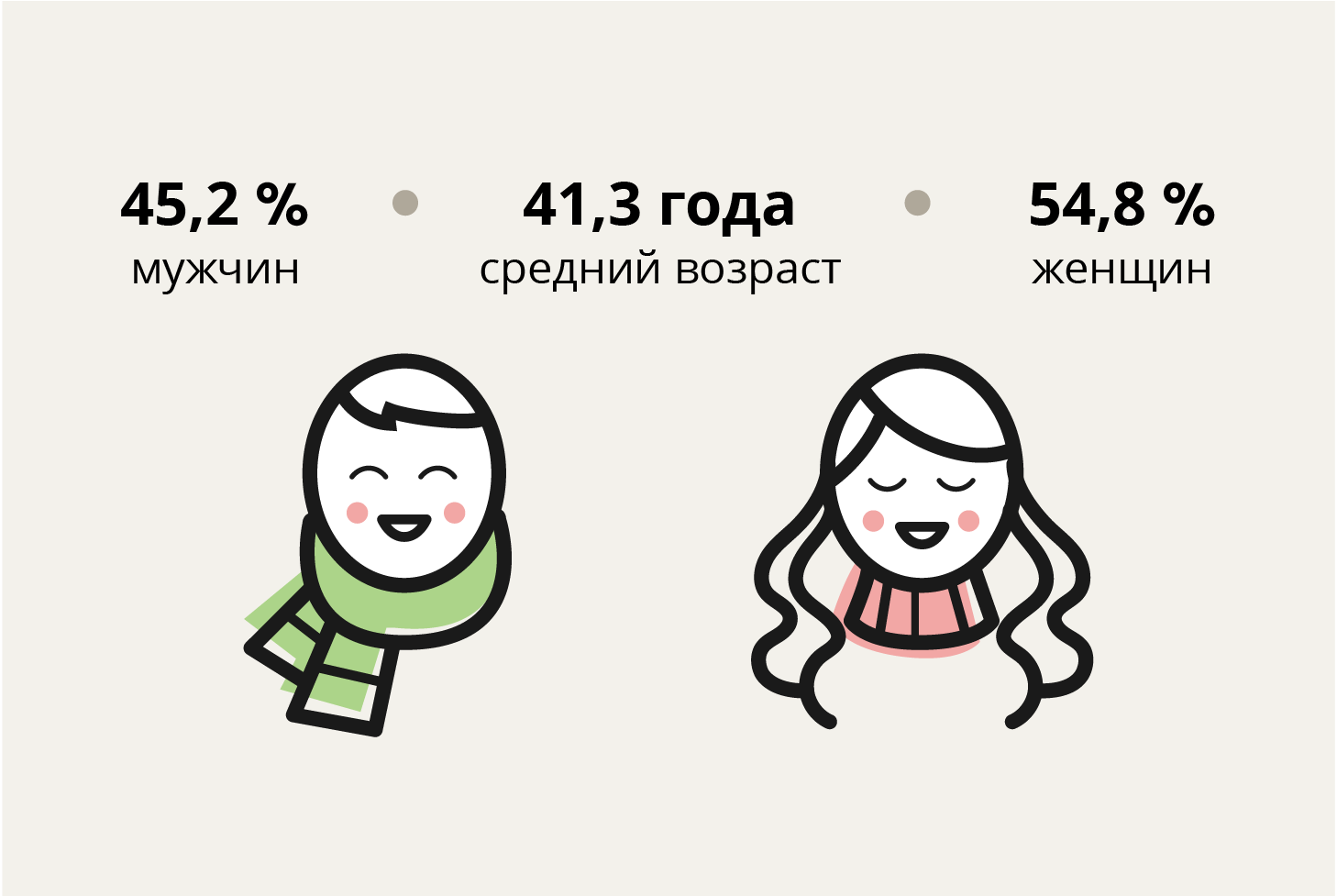 Сколько зарабатывает и получил ли высшее образование: портрет среднестатистического петербуржца