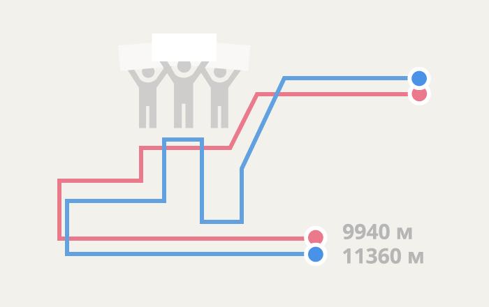 От Смольного через Дворцовую и до Восстания: как шли участники протестной акции в Петербурге. Карта маршрутов