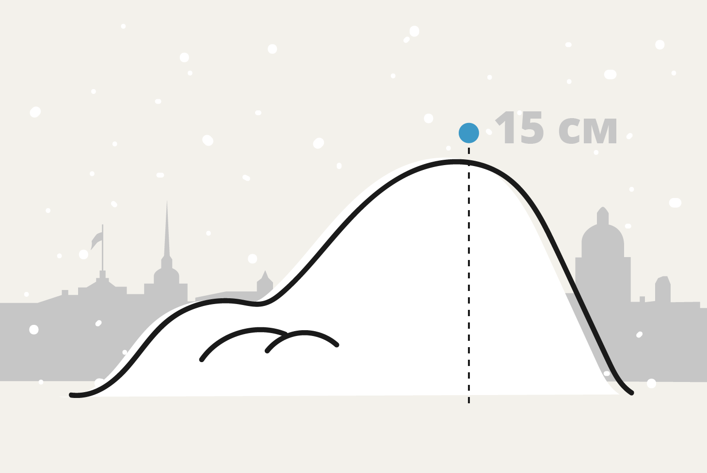 Сколько снега выпало в Петербурге этой зимой? Высота сугробов — в поребриках