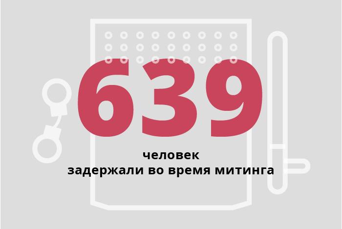 Аресты и рекордные задержания на митинге против пенсионной реформы в Петербурге — в инфографике