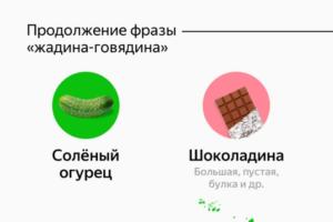 В Петербурге — «пустая шоколадина», в Москве —«турецкий барабан». «Яндекс» показал на карте, как в регионах России заканчивают фразу «жадина-говядина»