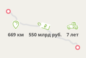 Как долго строили М-11 и сколько будет стоить проезд? Трасса между Москвой и Петербургом — в цифрах