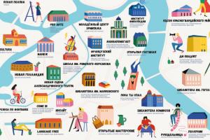 Петербурженка нарисовала карту бесплатных образовательных курсов города. На ней отмечены занятия по вязанию и хождению под парусом