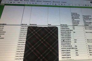 В Петербурге обзванивают пенсионеров накануне голосования по поправкам в Конституцию. Волонтерам дали доступ к их персональным данным